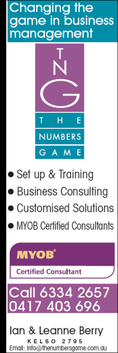 Love Your Numbers - Accountants Perth